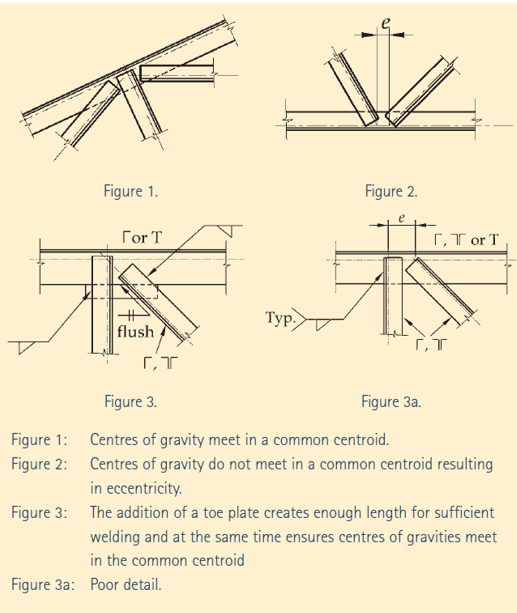 Detailed drawings: What should the Engineer look for before